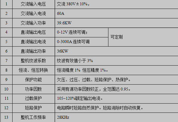 (3000A/12V)技术can数